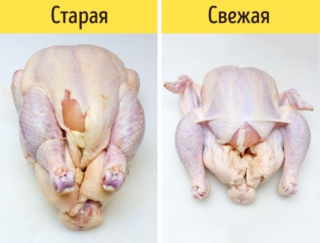 © commons.wikimedia.org  Прото, какого цвета должно быть куриное мясо, мыуже писали. Однако