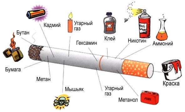 Открытки. Международный день отказа от курения. Вред сигареты