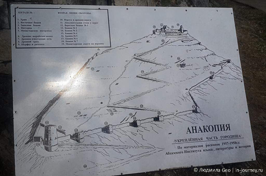 информационный стенд у крепости Анакопия
