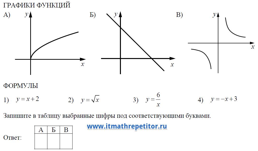 Гдз Математикасс 4 Класс