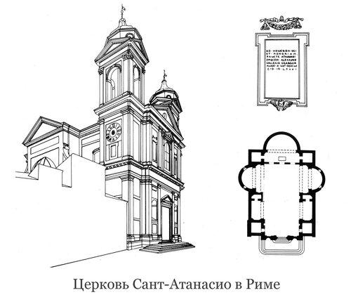 Церковь святого Афанасия в Риме, чертежи