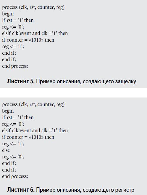 Изучаем основы VHDL, ISE, ПЛИС Xilinx. 0_f9f80_a3b98aef_orig