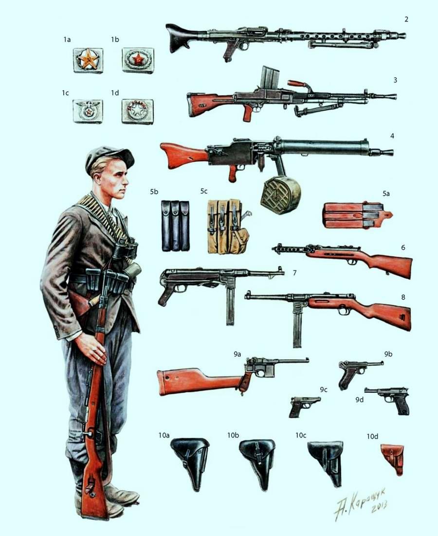 Различные виды трофейного стрелкового оружия, имевшегося на вооружении партизан
