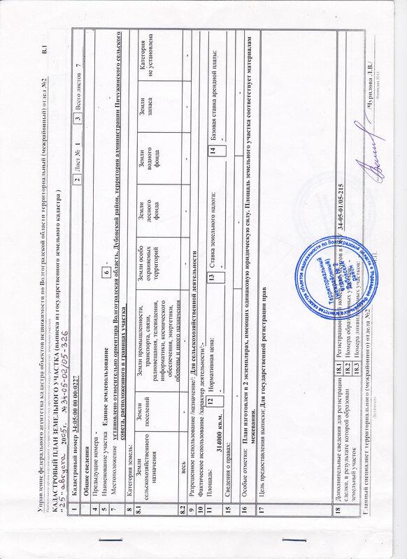 Кадастровый паспорт. Общие сведения