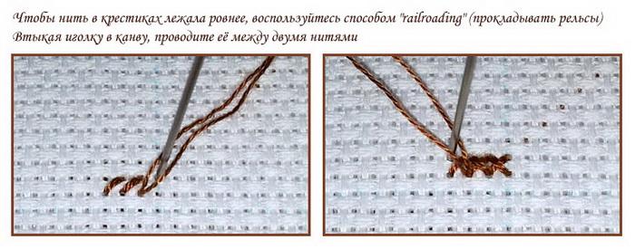 Метод рельсование вышивка