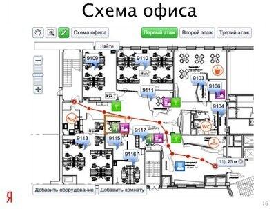 Мы используем API Яндекс.Карт