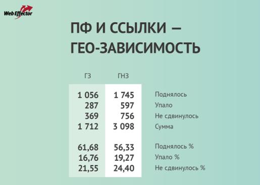 скачать практическое руководство по использованию мужчин перевод двухголосый