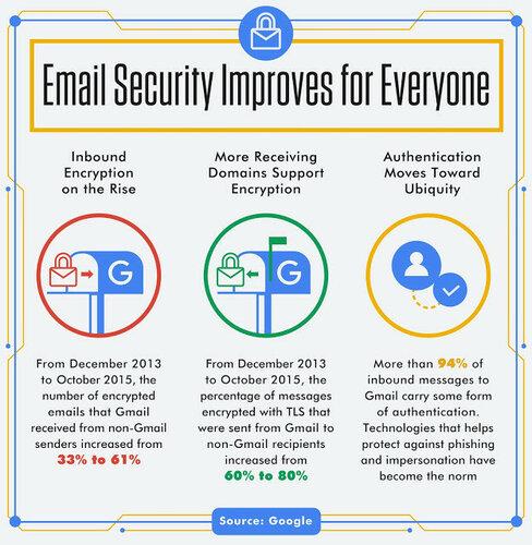 gmail-graphic.jpg
