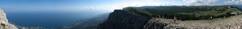 панорама с вершины Ай-Петри