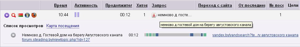 Яндекс.Метрика: Плеер