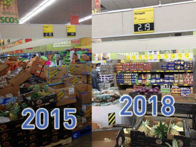 На сколько подорожали продукты питания в США за 3 годa?