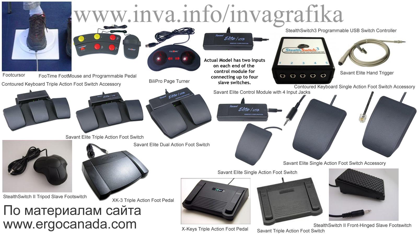 Инваграфика, манипулятор мышь для ног, клавиатуры для инвалидов без рук, управление компьютером ногами