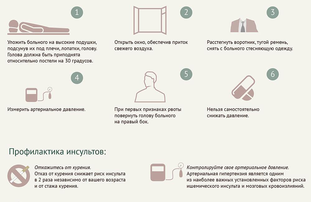 Инсульт. Что необходимо сделать до приезда врача. Всемирный день борьбы с инсультом открытки фото рисунки картинки поздравления