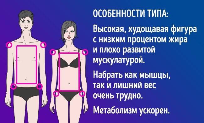 © depositphotos  © depositphotos      Что необходимо: Нарастить мышечную массу исф