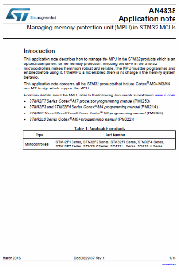 stm32 - STM32. STM32F103VBT6 (32-Бит, 72МГц, 128Кб, LQFP-100). 0_132ca9_63b61a51_orig