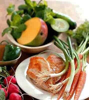 эффективная диета для похудения в домашних условиях дши