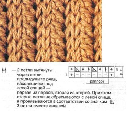 Вязание на спицах резинка с удлиненной петлей