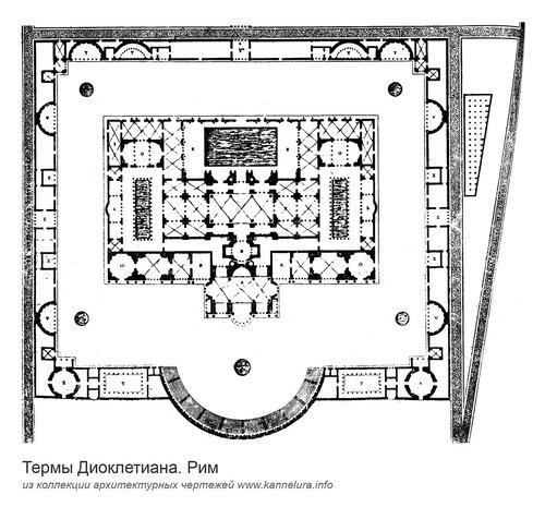 Терми Диоклетиана, план