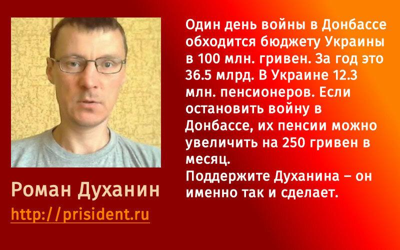 Роман Духанин - новый президент Украины