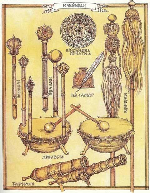 Клейноди (знаки влади)