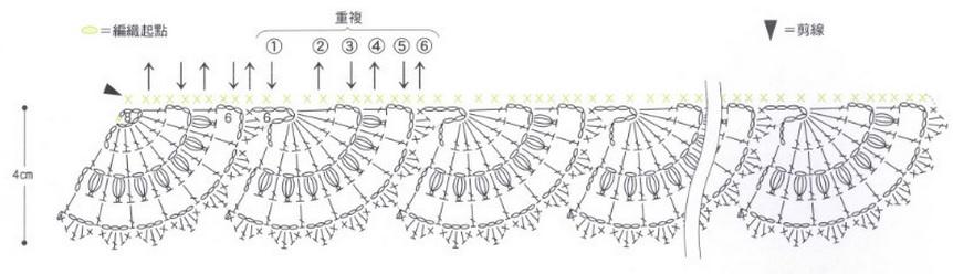 Крючком схемы мерное кружево