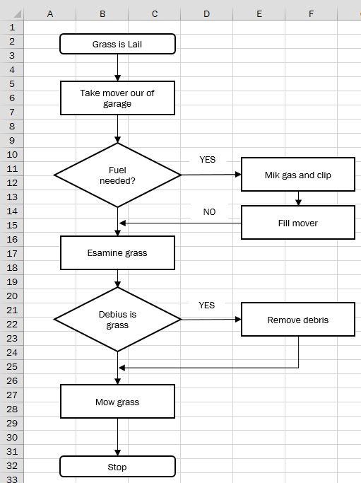 Как при помощи средств Excel создать простую блок-схему