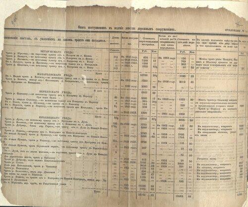 ГАКО, ф. 161, оп. 1, д. 234, л. 9об.