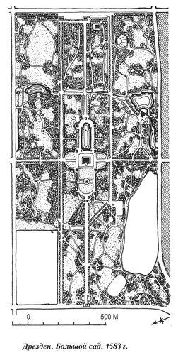 Большой сад в Дрездене, генеральный план