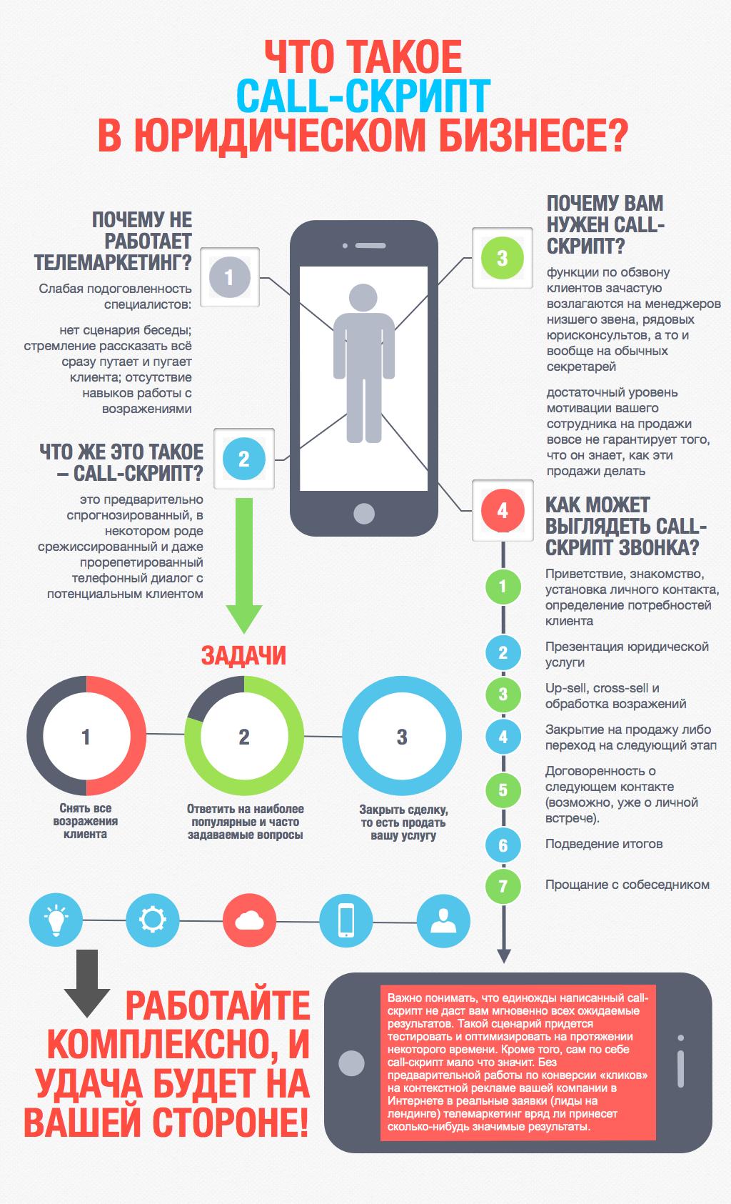 Интернет реклама инфографика google adwords habrahabr
