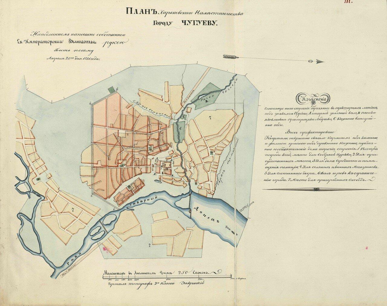 План Чугуева, 1786