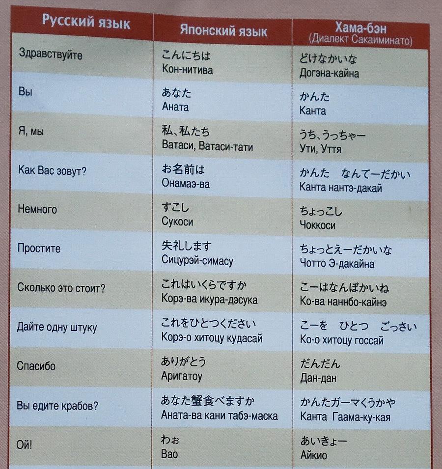 """Оясуми насай (oyasumi nasai) – """"спокойной ночи""""."""