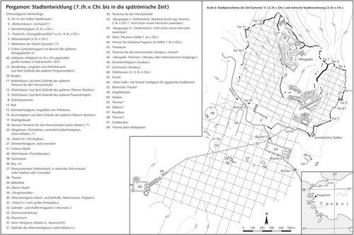 Пергам развитие города (с VII в. до н.э. до позднеримского времени)
