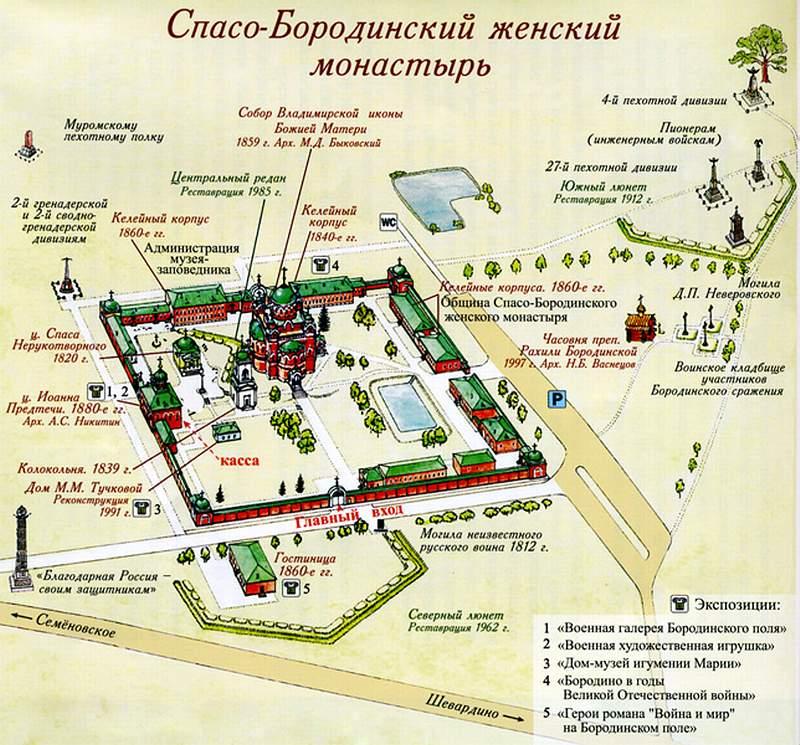 Схема станций бородино