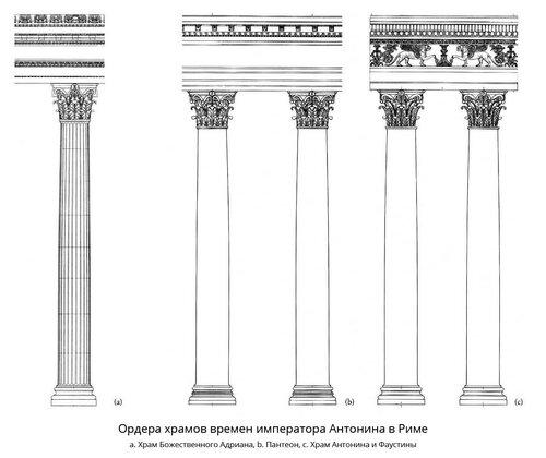 Ордера храмов времен императора Антонина Пия в Риме, Пантеон, храм Божественного Адриана, храм Антонина и Фаустины