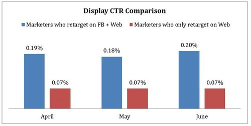 facebook-web-retargeting-marin.jpg