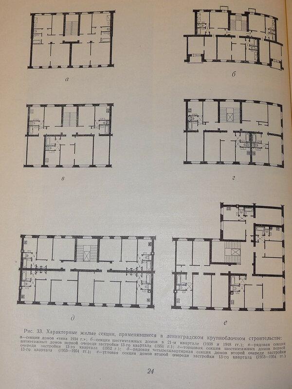 Типовые планировки секций