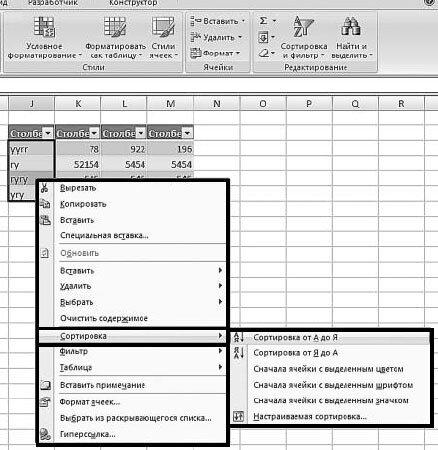 Рис. 5.15. Контекстное меню таблицы данных. Меню пункта «Сортировка»