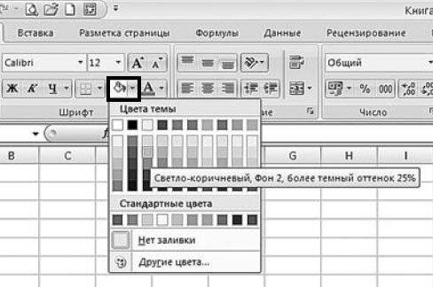 Графическое форматирование ячеек