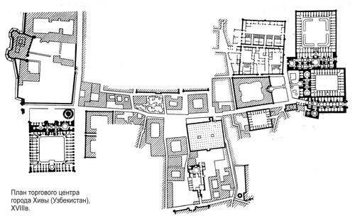 План торгового центра города Хивы (Узбекистан), XVIIIв.