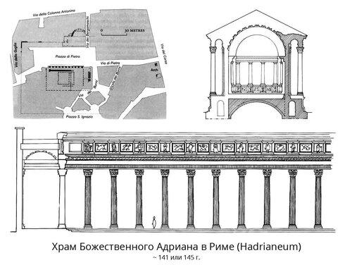 Храм Божественного Адриана в Риме, чертежи