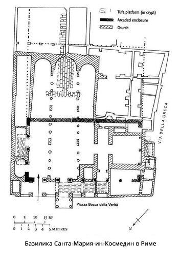 Базилика Санта-Мария-ин-Космедин в Риме, план