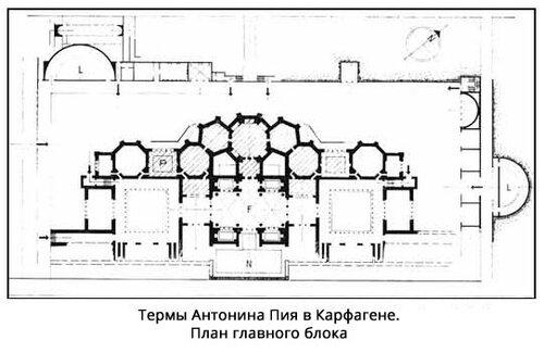 Термы Антонина Пия в Карфагене. План главного блока