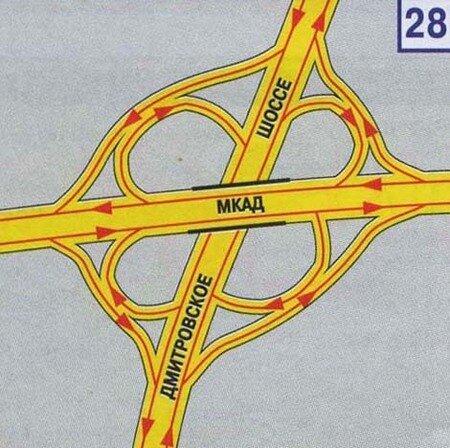 Новая схема съезда с канавинского моста