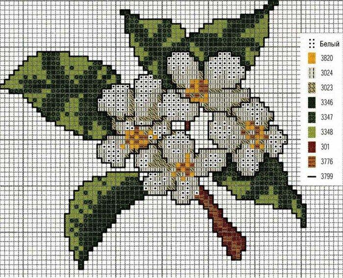 цветы для вышивки и вязания