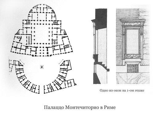 Палаццо Монтечиторио в Риме, чертеж плана