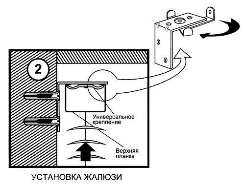 Порядок установки горизонтальных жалюзи.