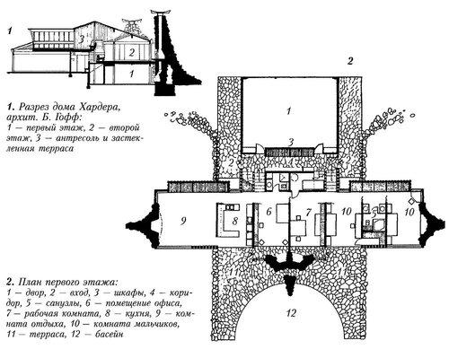 План  дома Хардера, архитектор Брюс Гофф