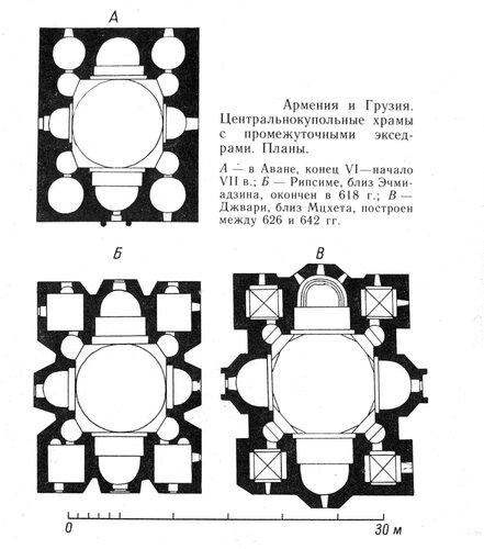 Планы храмов в Аване, Рипсиме, Джвари, близ Мцхета