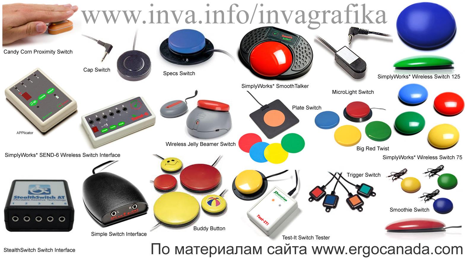 Инваграфика, кнопочные манипуляторы и аксессуары, ИКТ для инвалидов