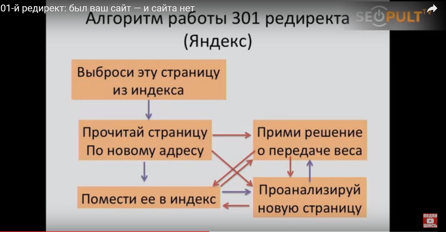 0_194384_d54c35b9_orig Почему ссылки для сайта надо настраивать в первую очередь?
